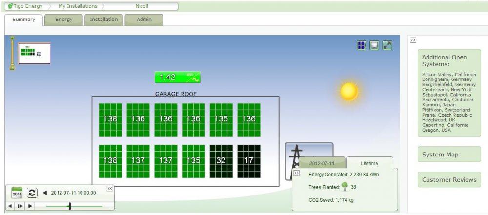 Solar Panels Monitoring System Ontario Solar Installers